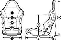 Wymiary Fotela Sparco